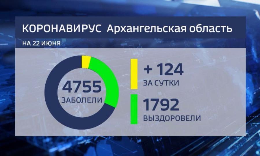 Северодвинск будет закрыт и дальше